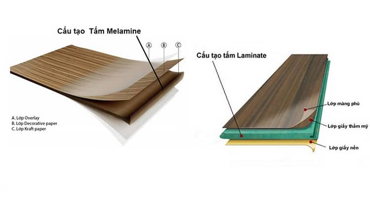 So sánh bề mặt Melamine và Laminate